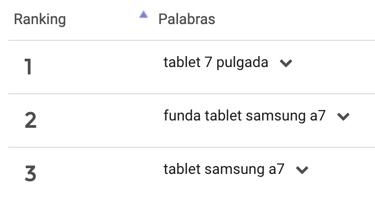 Ranking de tablets más vendidas en Día de la Madre Argentina