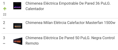 Ranking de chimeneas eléctricas para vender online en México